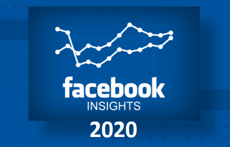 Facebook Insights 2020