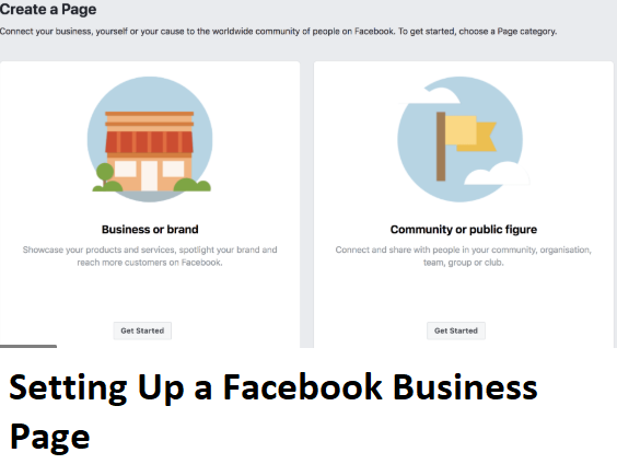 Setting Up a Facebook Business Page - Using Easy Steps